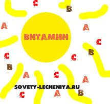 vitamini-a-b-c